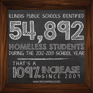 Homeless students Illinois 2012-13